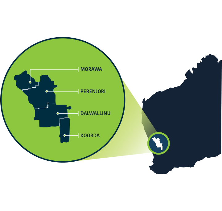 CWBA Stakeholder map